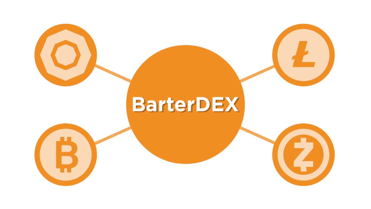 What is BarterDEX – Decentralized Cryptocurrency Trading Platform