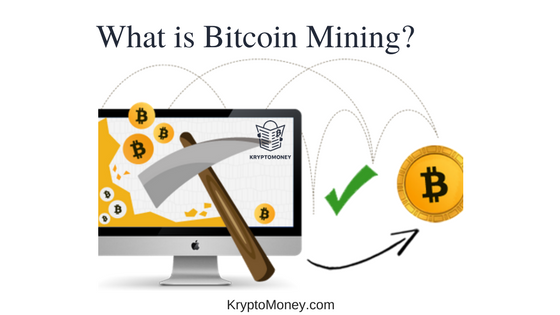 What is Bitcoin Mining? Mining Of Bitcoins Explained.