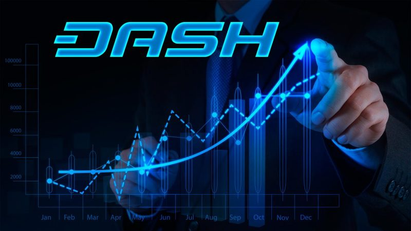 DASH Price Surges, Crosses $400 Mark and fetches over 3500 % of return.