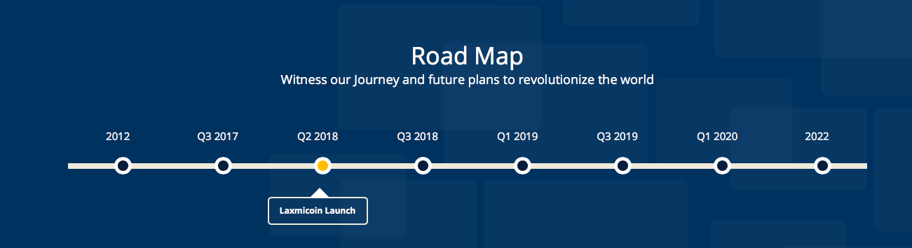 laxmi coin roadmap | laxmi coin launch date | what is laxmi coin