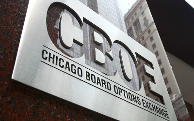 Bitcoin Futures Launches, CBOE Website Crashes, Trading Halted Twice