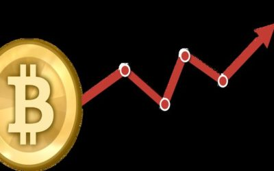 Bitcoin Price to Revive in The Second Quarter of 2018