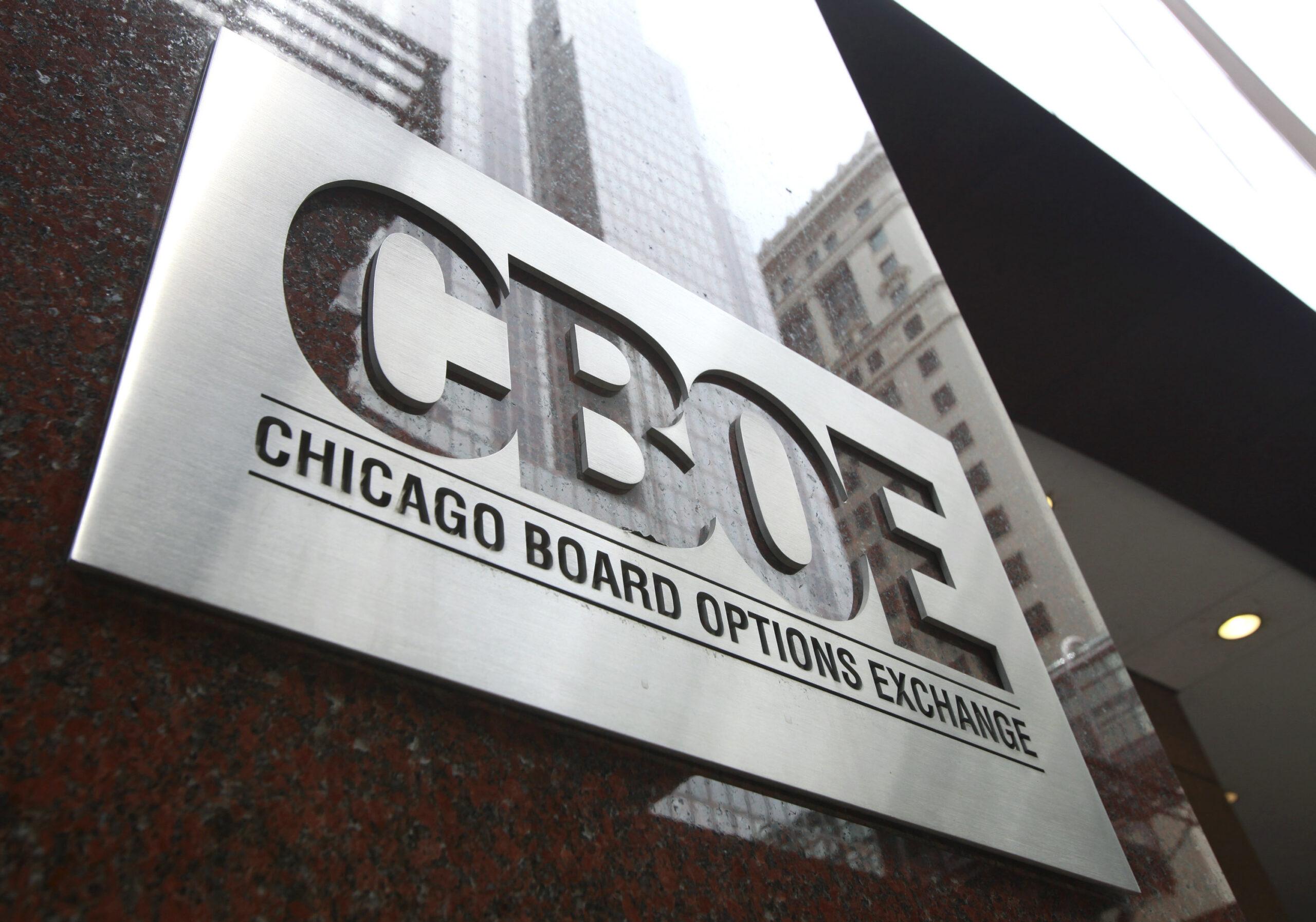 CBOE | Bitcoin futures | CME | Trading volume