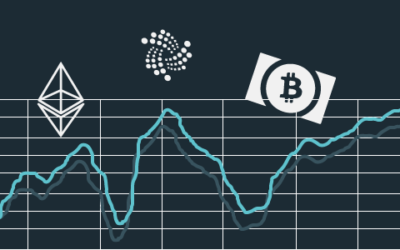 Your Ultimate Guide On Successful Cryptocurrency Trading