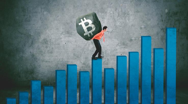 pantera Capital   Digital asset funds   Bitcoin price   Bitcoin price surge   Pantera news   Bitcoin news