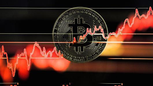 University of Texas | bitcoin price study | Bitcoin price manipulation 2017 | Bitcoin price tether | Tether Bitfinex | Bitcoin price updates
