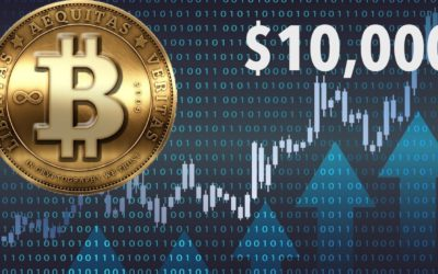 Bitcoin Price Rallies, Bitcoin Bulls Set A $10000 Mark