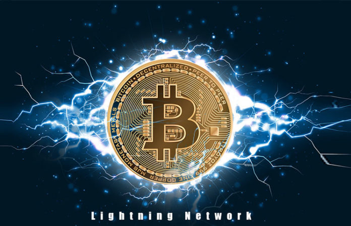 Coingate | Bitcoin lightning network | Lightning network trial test | Risk free