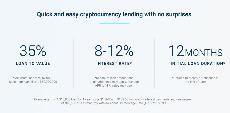 what is lend cryptocurrency