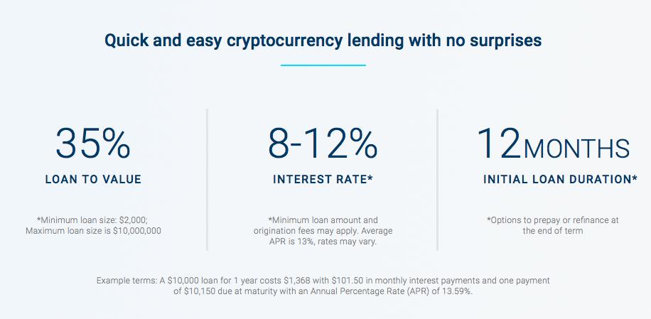 blockfi cryptocurrency lending platform | blockfi crypto lending platform | blockfi bitcoin lending platfrom | blockfi crypto lending platform