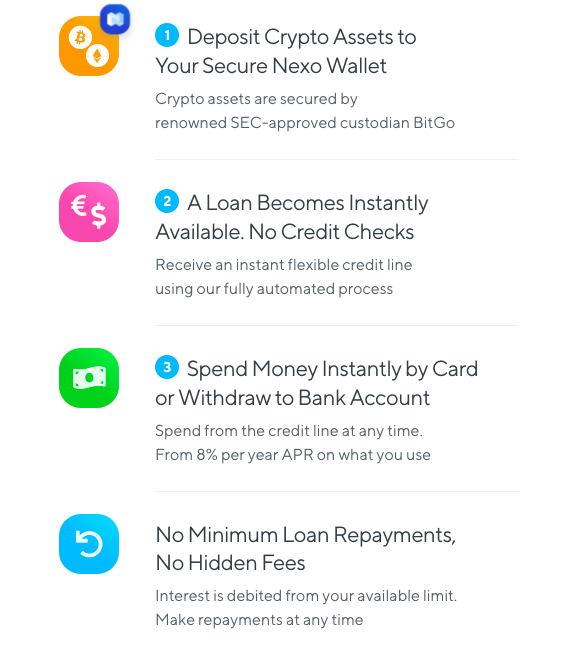 nexo cryptocurrency lending platform | nexo crypto lending platform | nexo bitcoin lending platform | nexo ethereum lending platform