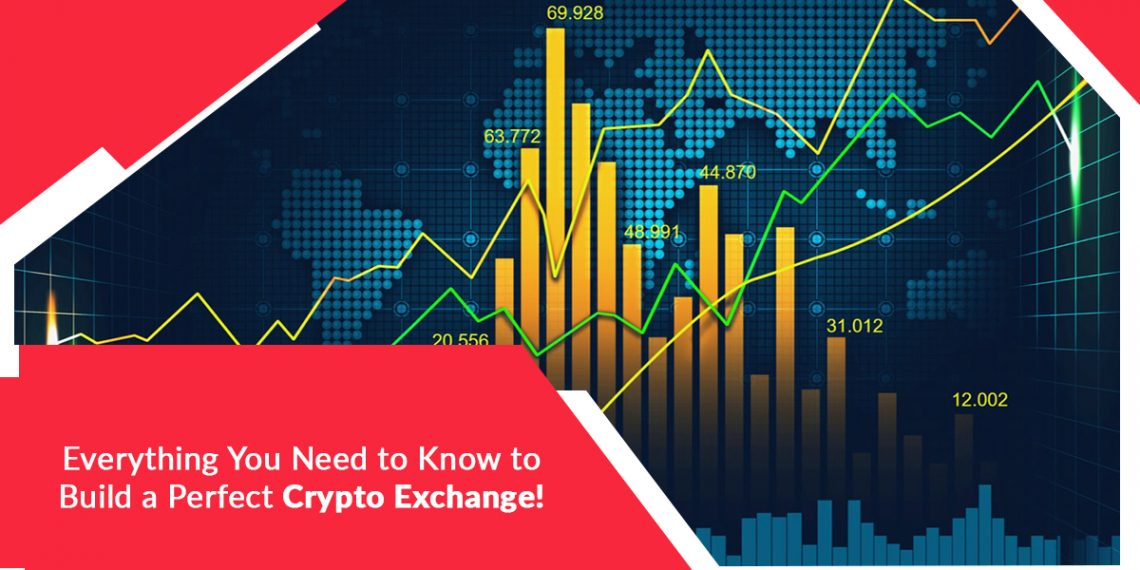 how many cryptocurrency exchanges are their