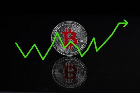 Bitcoin futures trading view